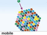 Bubble Spinner mobile